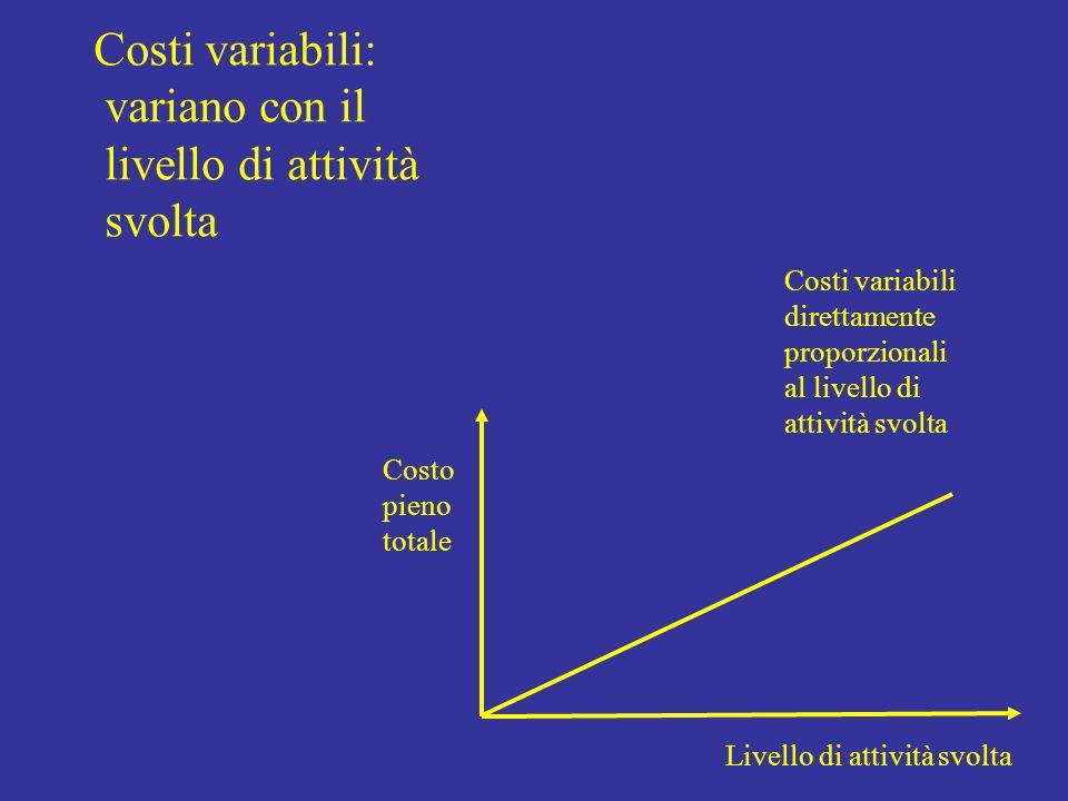 Costi variabili: variano con il livello di attività svolta Livello di attività svolta Costo pieno totale Costi variabili direttamente proporzionali al livello di attività svolta