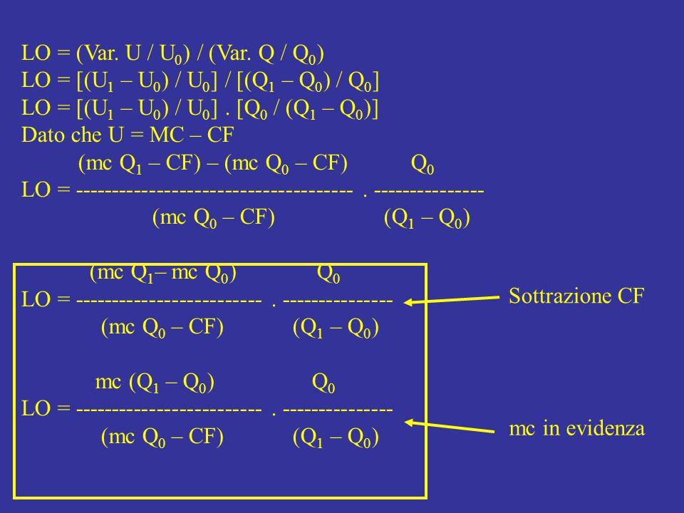 LO = (Var. U / U 0 ) / (Var.