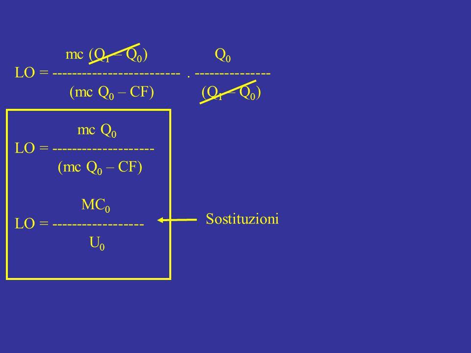 mc (Q 1 – Q 0 ) Q 0 LO = -------------------------.