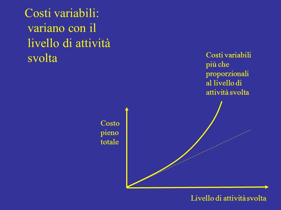 Livello di attività svolta Costo pieno totale Costi variabili più che proporzionali al livello di attività svolta Costi variabili: variano con il livello di attività svolta