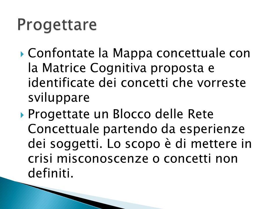  Confontate la Mappa concettuale con la Matrice Cognitiva proposta e identificate dei concetti che vorreste sviluppare  Progettate un Blocco delle Rete Concettuale partendo da esperienze dei soggetti.