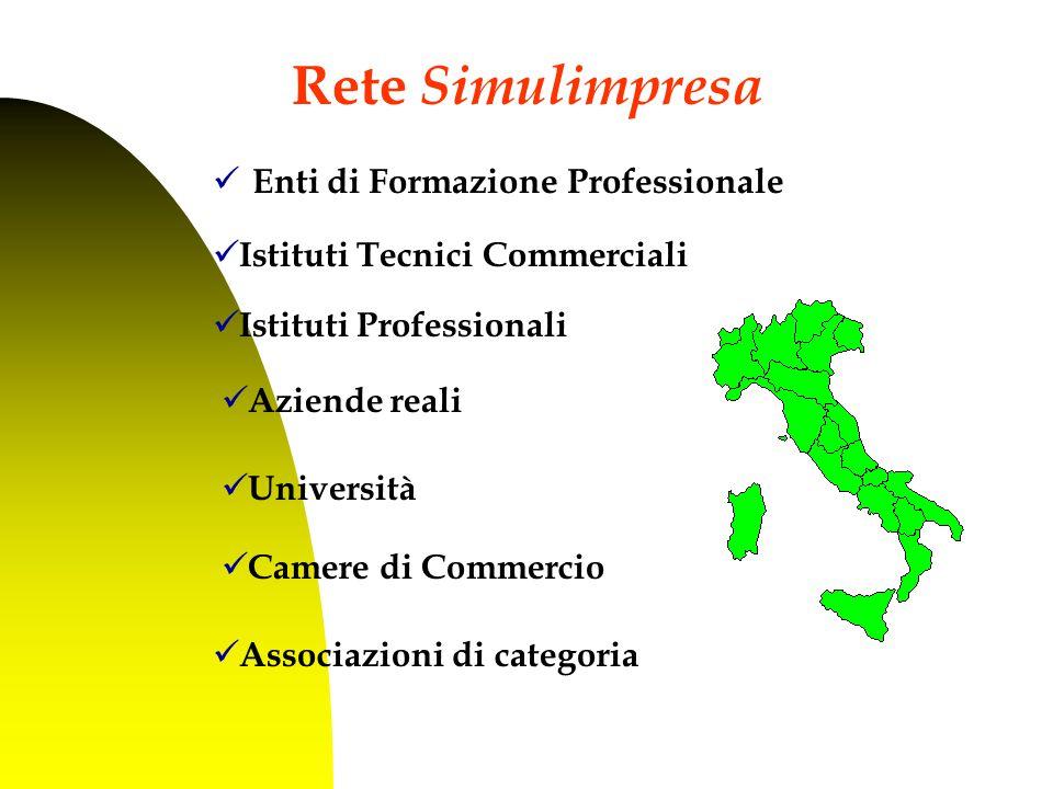 Enti di Formazione Professionale Associazioni di categoria Camere di Commercio Università Aziende reali Istituti Professionali Istituti Tecnici Commerciali Rete Simulimpresa