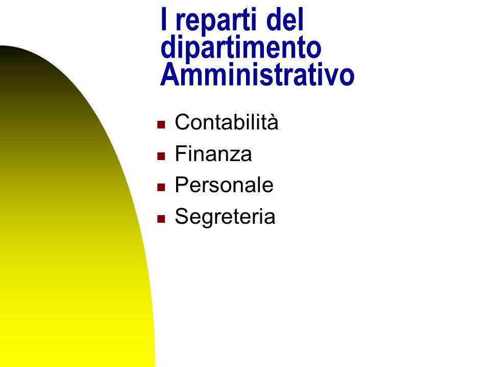 I reparti del dipartimento Amministrativo Contabilità Finanza Personale Segreteria