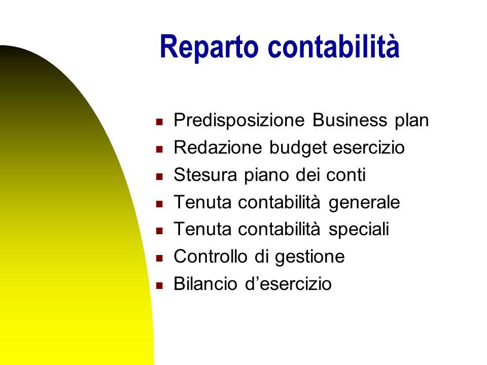 Reparto contabilità Predisposizione Business plan Redazione budget esercizio Stesura piano dei conti Tenuta contabilità generale Tenuta contabilità speciali Controllo di gestione Bilancio d'esercizio