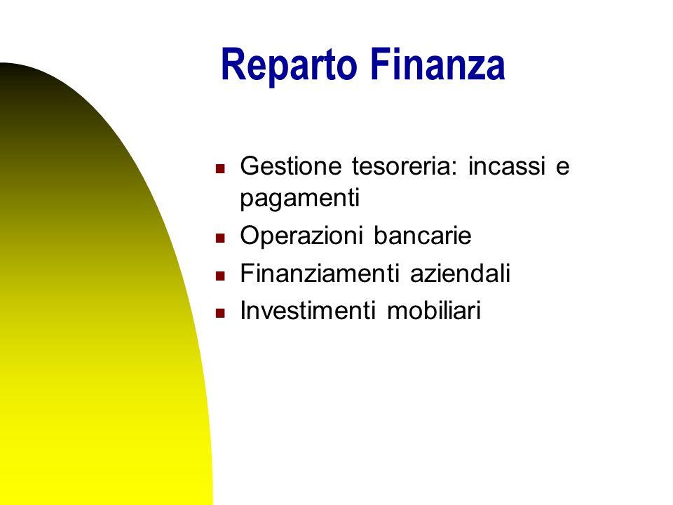 Reparto Finanza Gestione tesoreria: incassi e pagamenti Operazioni bancarie Finanziamenti aziendali Investimenti mobiliari