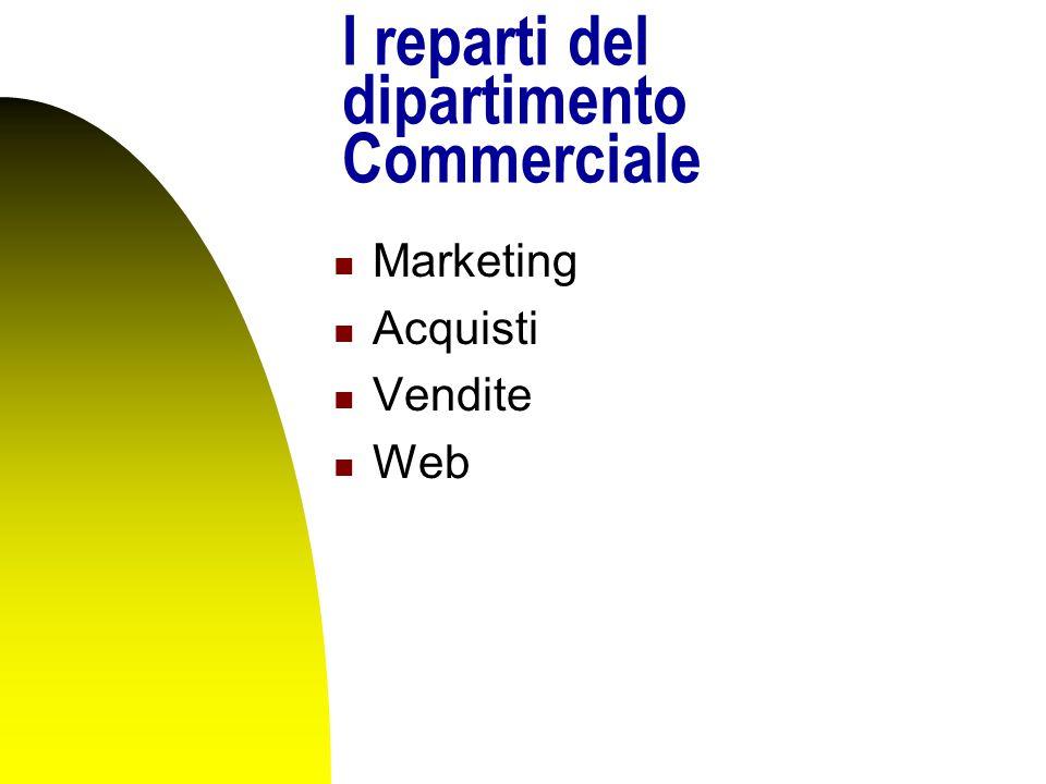 I reparti del dipartimento Commerciale Marketing Acquisti Vendite Web
