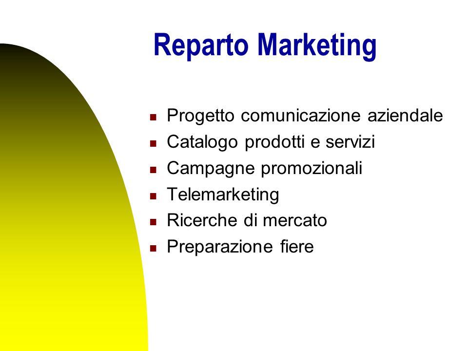 Reparto Marketing Progetto comunicazione aziendale Catalogo prodotti e servizi Campagne promozionali Telemarketing Ricerche di mercato Preparazione fiere