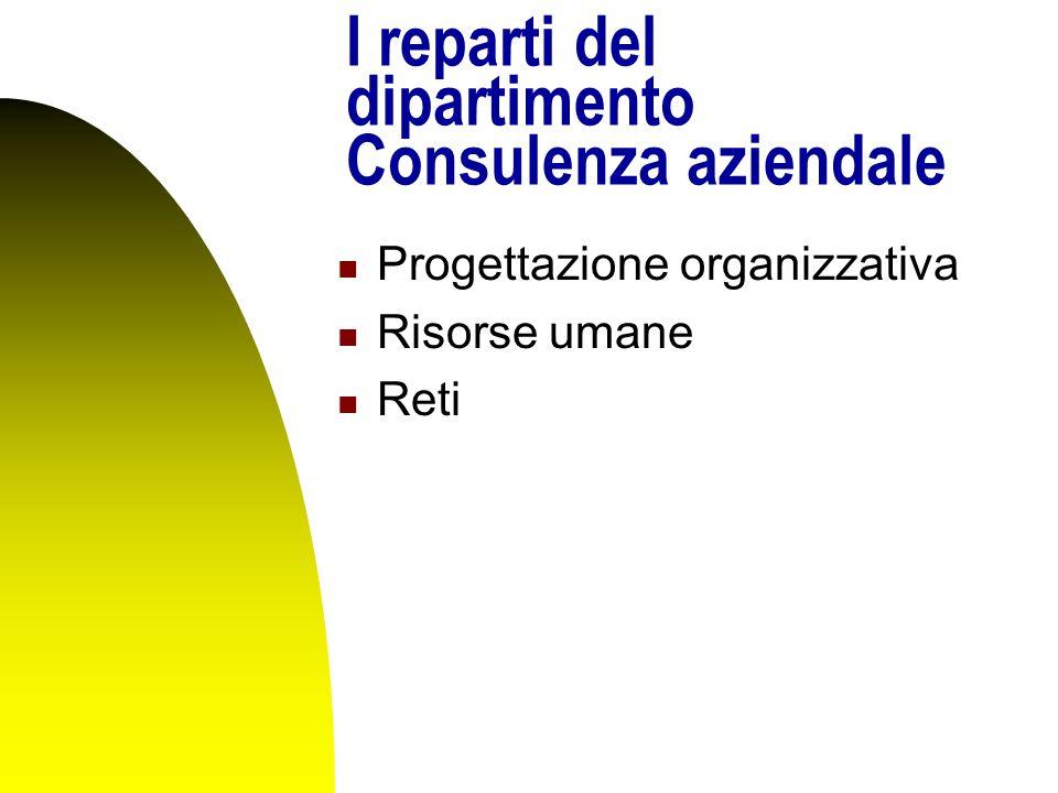 I reparti del dipartimento Consulenza aziendale Progettazione organizzativa Risorse umane Reti