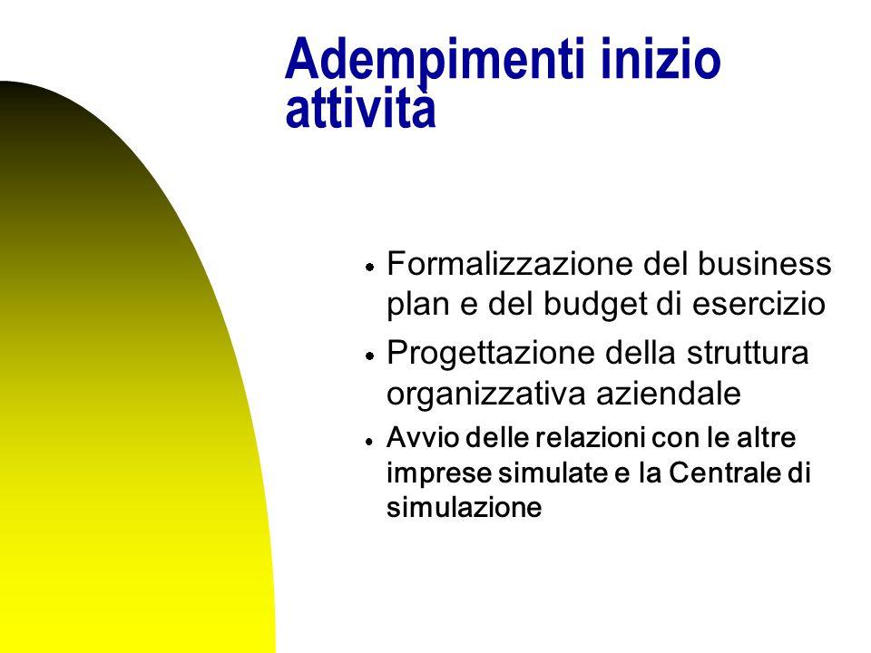 Adempimenti inizio attività  Formalizzazione del business plan e del budget di esercizio  Progettazione della struttura organizzativa aziendale  Avvio delle relazioni con le altre imprese simulate e la Centrale di simulazione