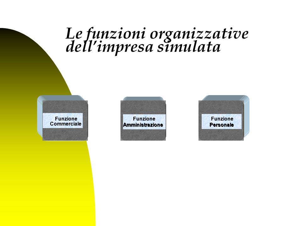 Funzione Personale Funzione Amministrazione Funzione Commerciale Le funzioni organizzative dell'impresa simulata