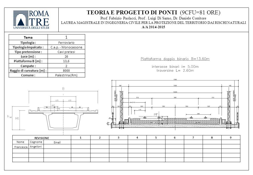tema 2 Tipologia :Ferroviario Tipologia Impalcato :C.a.p.