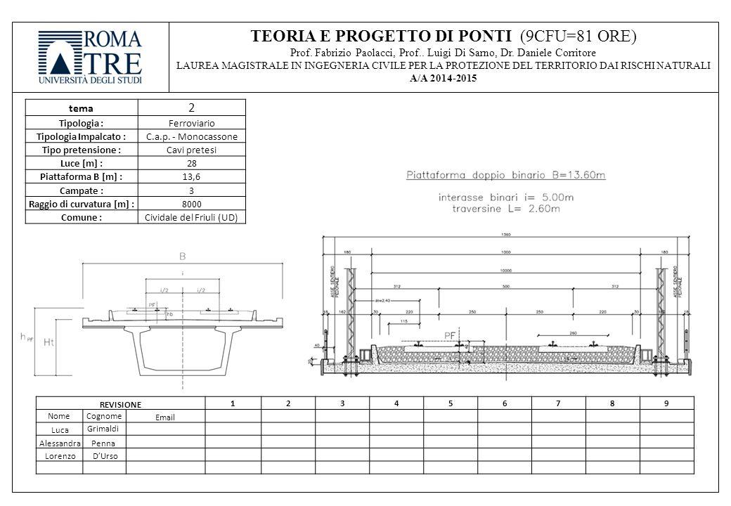 tema 2 Tipologia :Ferroviario Tipologia Impalcato :C.a.p. - Monocassone Tipo pretensione :Cavi pretesi Luce [m] :28 Piattaforma B [m] :13,6 Campate :3
