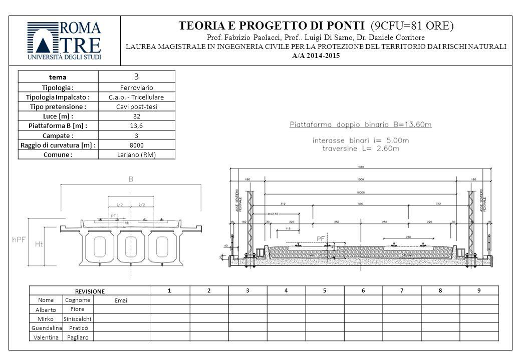 tema 15 Tipologia :STRADALE Tipologia Impalcato :ACCIAO-CLS Luce [m] : 33 Piattaforma [m] :12,9 Campate :2 Raggio di curvatura [m] :8000 Comune :Siena (SI) REVISIONE 123456789 NomeCognome Email Andrea Di Francesco Bruno Assumma TEORIA E PROGETTO DI PONTI (9CFU=81 ORE) Prof.