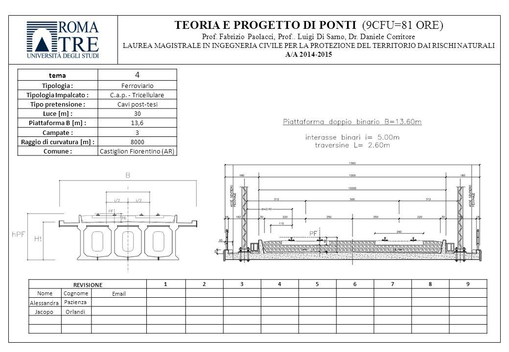 tema 16 Tipologia :STRADALE Tipologia Impalcato :ACCIAO-CLS Luce [m] : 30 Piattaforma [m] :12,9 Campate :4 Raggio di curvatura [m] :8000 Comune :Monreale (PA) REVISIONE 123456789 NomeCognome Email Carlo Panzini LorenzoPicciolo Riccardo Mandolini TEORIA E PROGETTO DI PONTI (9CFU=81 ORE) Prof.