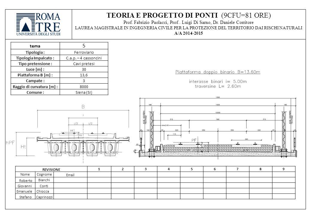 tema 17 Tipologia :STRADALE Tipologia Impalcato :ACCIAO-CLS Luce [m] : 35 Piattaforma [m] :12,9 Campate :3 Raggio di curvatura [m] :8000 Comune :Avellino (AV) REVISIONE 123456789 NomeCognome Email Matteo Giovannini SimoneFantini TEORIA E PROGETTO DI PONTI (9CFU=81 ORE) Prof.