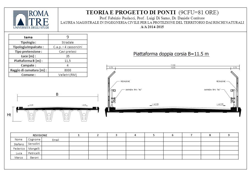 tema 9 Tipologia :Stradale Tipologia Impalcato :C.a.p. – 4 cassoncini Tipo pretensione :Cavi pretesi Luce [m] :35 Piattaforma B [m] :11,5 Campate :4 R
