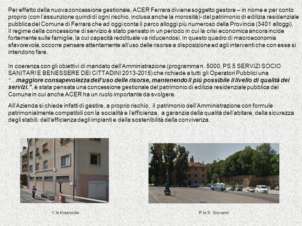 Per effetto della nuova concessione gestionale, ACER Ferrara diviene soggetto gestore – in nome e per conto proprio (con l'assunzione quindi di ogni rischio, inclusa anche la morosità)- del patrimonio di edilizia residenziale pubblica del Comune di Ferrara che ad oggi conta il parco alloggi più numeroso della Provincia (3401 alloggi).