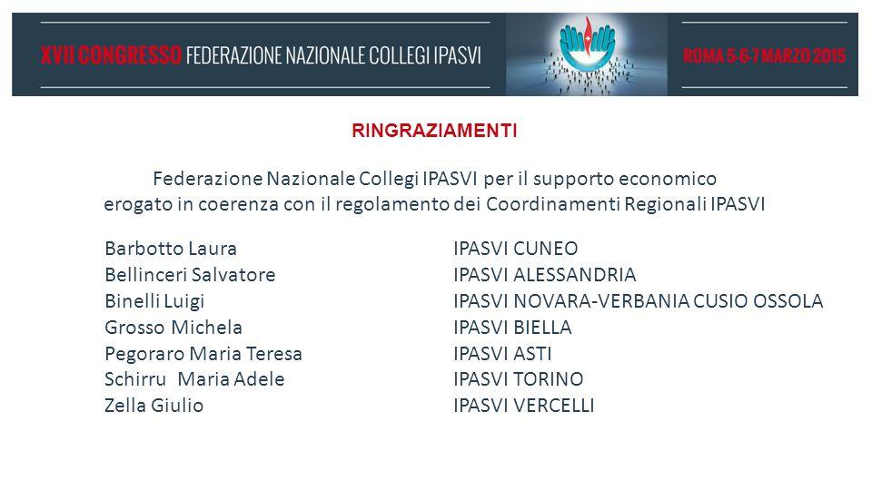 RINGRAZIAMENTI Federazione Nazionale Collegi IPASVI per il supporto economico erogato in coerenza con il regolamento dei Coordinamenti Regionali IPASV