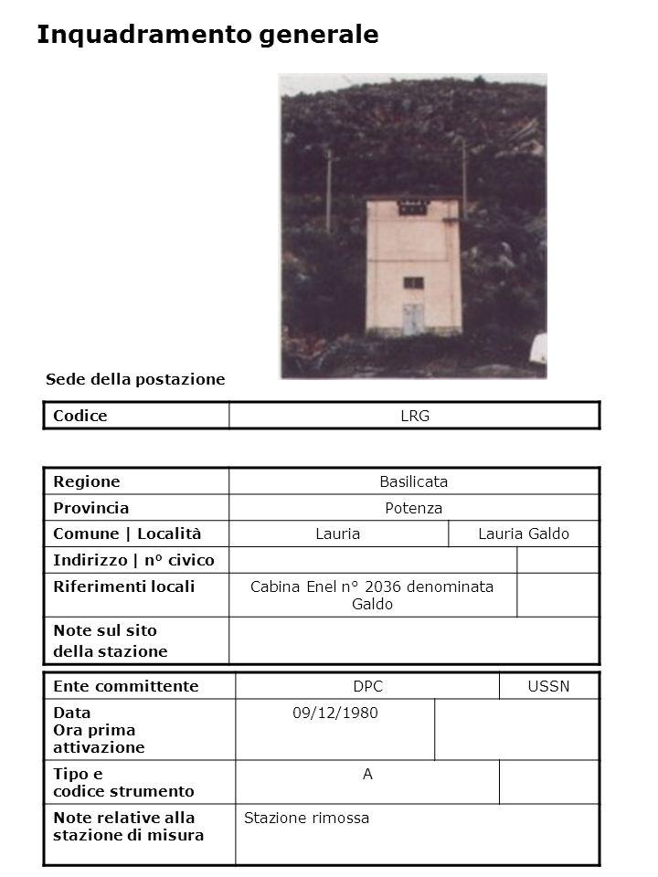 Sede della postazione CodiceLRG Ente committenteDPCUSSN Data Ora prima attivazione 09/12/1980 Tipo e codice strumento A Note relative alla stazione di