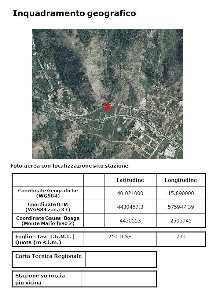 Foto aerea con localizzazione sito stazione Foglio - tav. I.G.M.I. | Quota (m s.l.m.) 210 II SE739 Inquadramento geografico LatitudineLongitudine Coor