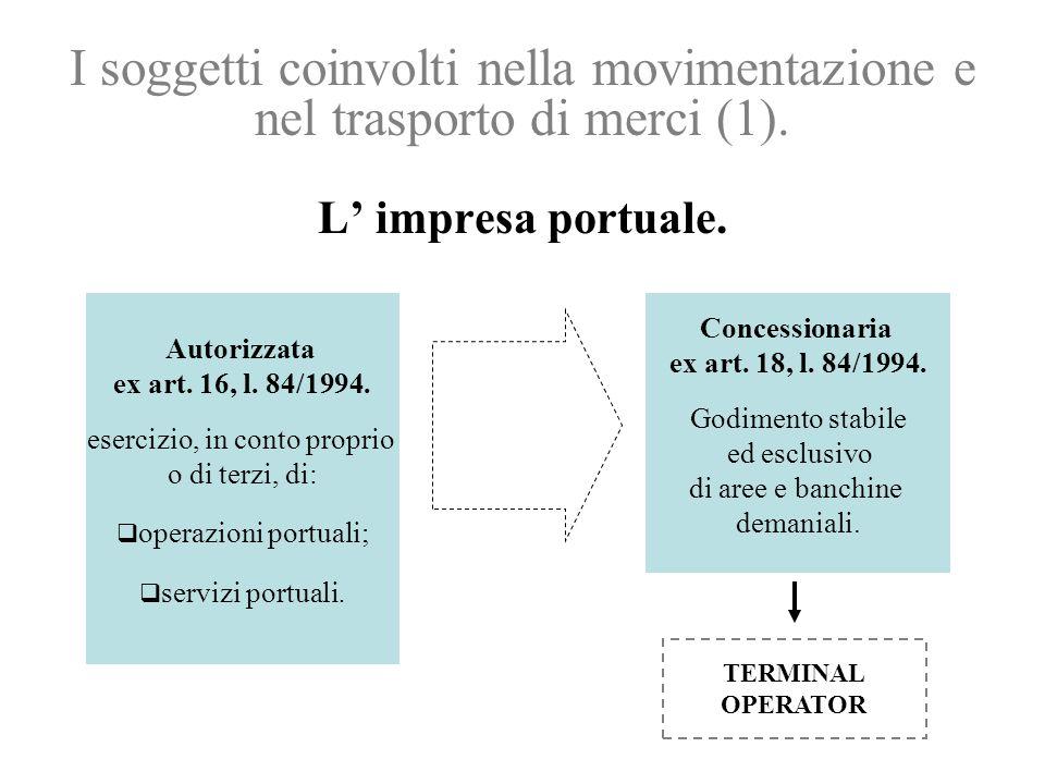I soggetti coinvolti nella movimentazione e nel trasporto di merci (1). L' impresa portuale. Autorizzata ex art. 16, l. 84/1994. esercizio, in conto p