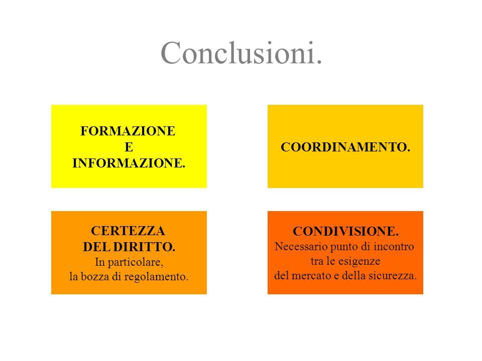 Conclusioni. FORMAZIONE E INFORMAZIONE. COORDINAMENTO. CERTEZZA DEL DIRITTO. In particolare, la bozza di regolamento. CONDIVISIONE. Necessario punto d