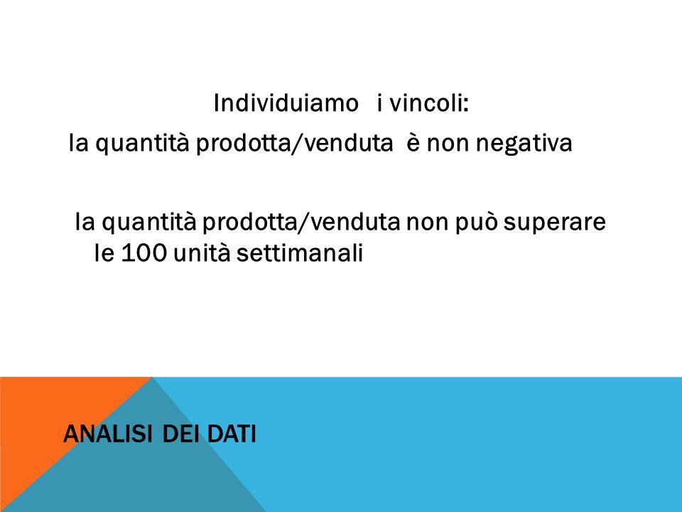 ANALISI DEI DATI Individuiamo i vincoli: la quantità prodotta/venduta è non negativa la quantità prodotta/venduta non può superare le 100 unità settim