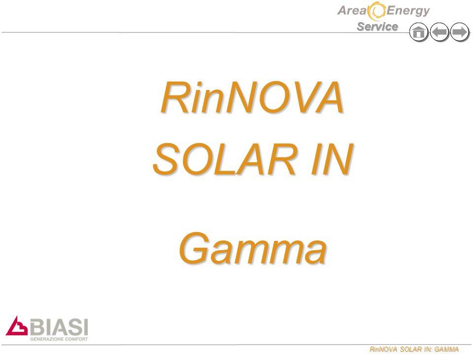 RinNOVA SOLAR IN: GAMMA Service RinNOVA SOLAR IN Gamma