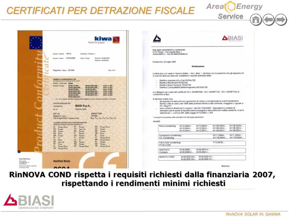 RinNOVA SOLAR IN: GAMMA Service RinNOVA COND rispetta i requisiti richiesti dalla finanziaria 2007, rispettando i rendimenti minimi richiesti CERTIFIC