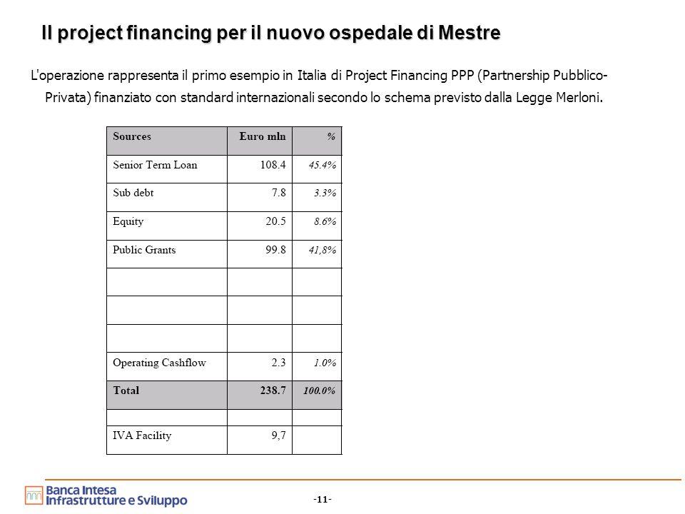 -11- Il project financing per il nuovo ospedale di Mestre L operazione rappresenta il primo esempio in Italia di Project Financing PPP (Partnership Pubblico- Privata) finanziato con standard internazionali secondo lo schema previsto dalla Legge Merloni.