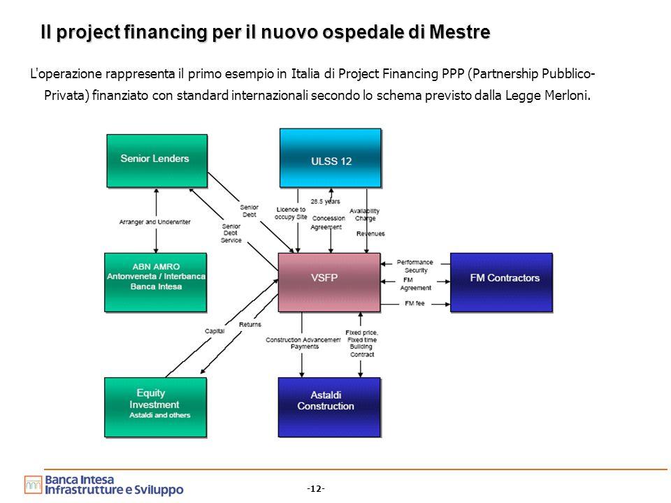 -12- Il project financing per il nuovo ospedale di Mestre L operazione rappresenta il primo esempio in Italia di Project Financing PPP (Partnership Pubblico- Privata) finanziato con standard internazionali secondo lo schema previsto dalla Legge Merloni.