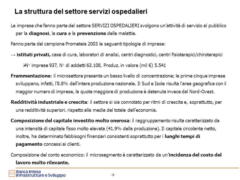 -4- La struttura del settore servizi ospedalieri
