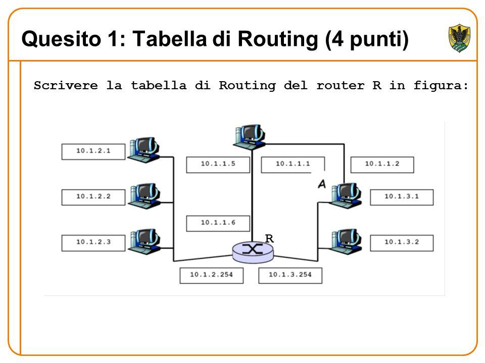 Quesito 1: Tabella di Routing (4 punti) Scrivere la tabella di Routing del router R in figura: R