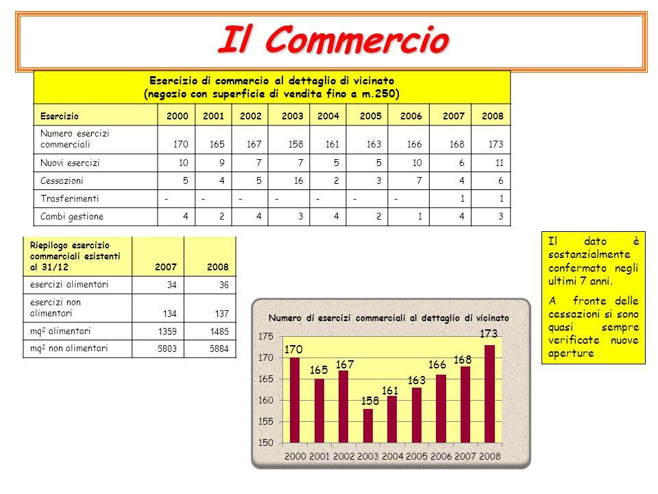 Il Commercio Il dato è sostanzialmente confermato negli ultimi 7 anni. A fronte delle cessazioni si sono quasi sempre verificate nuove aperture Eserci
