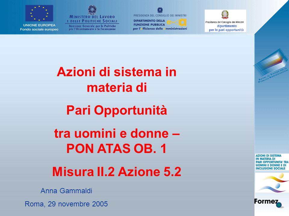Azioni di sistema in materia di Pari Opportunità tra uomini e donne – PON ATAS OB.
