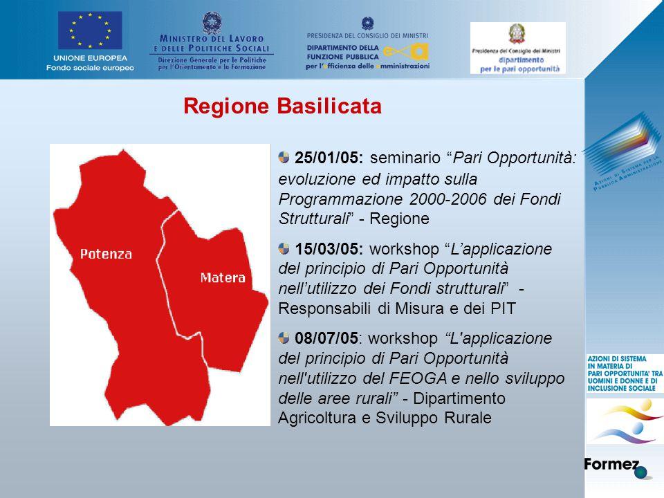 Regione Basilicata 25/01/05: seminario Pari Opportunità: evoluzione ed impatto sulla Programmazione 2000-2006 dei Fondi Strutturali - Regione 15/03/05: workshop L'applicazione del principio di Pari Opportunità nell'utilizzo dei Fondi strutturali - Responsabili di Misura e dei PIT 08/07/05: workshop L applicazione del principio di Pari Opportunità nell utilizzo del FEOGA e nello sviluppo delle aree rurali - Dipartimento Agricoltura e Sviluppo Rurale