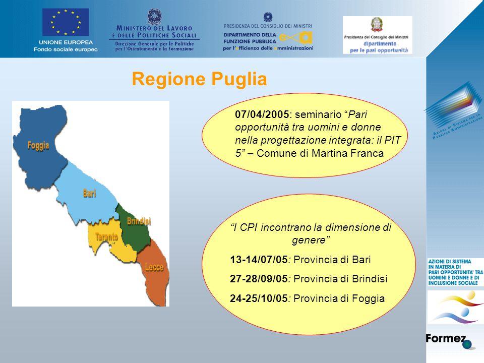 Regione Puglia 07/04/2005: seminario Pari opportunità tra uomini e donne nella progettazione integrata: il PIT 5 – Comune di Martina Franca I CPI incontrano la dimensione di genere 13-14/07/05: Provincia di Bari 27-28/09/05: Provincia di Brindisi 24-25/10/05: Provincia di Foggia