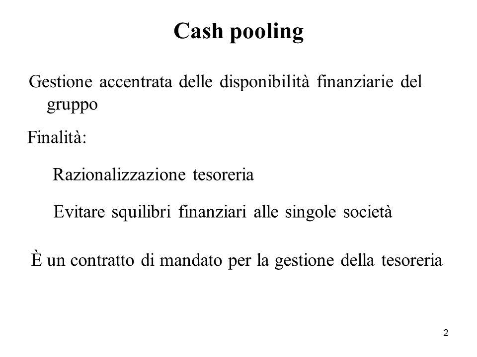 2 Gestione accentrata delle disponibilità finanziarie del gruppo Cash pooling Finalità: Razionalizzazione tesoreria Evitare squilibri finanziari alle singole società È un contratto di mandato per la gestione della tesoreria