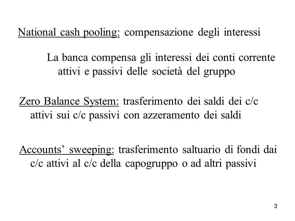 4 Accentramento di servizi nell'ambito del gruppo Cost sharing agreements Finalità: Utilizzo efficiente ed efficace delle risorse Ridurre le duplicazioni di costi Trovare soluzioni e comportamenti uniformi nell'ambito del gruppo