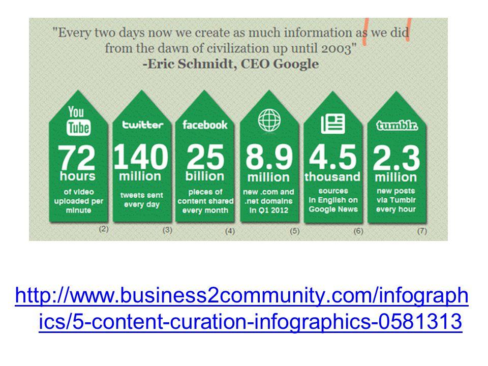2015: nuovi trend e nuovi strumenti di marketing per nuove imprese 19 Capire il cambiamento Foto tratta da: http://3.bp.blogspot.com http://3.bp.blogspot.com