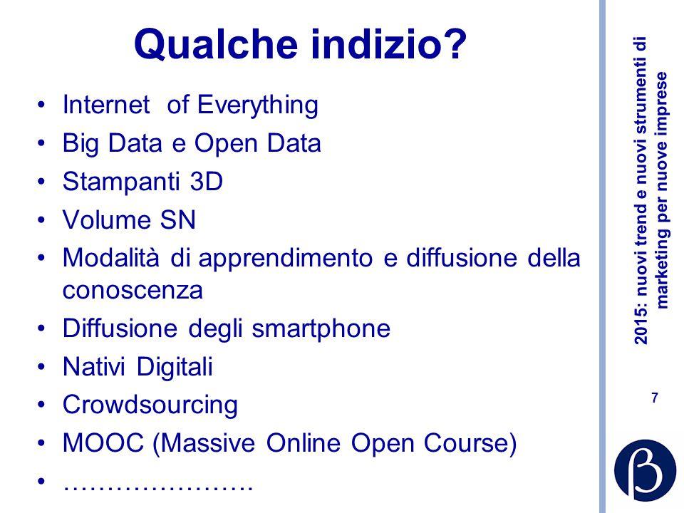 2015: nuovi trend e nuovi strumenti di marketing per nuove imprese 57 Emilia Romagna Start up http://www.emiliaromagnastartup.it/