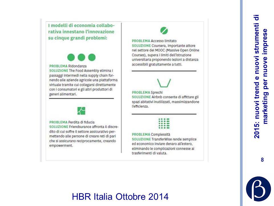 2015: nuovi trend e nuovi strumenti di marketing per nuove imprese 8 8 HBR Italia Ottobre 2014