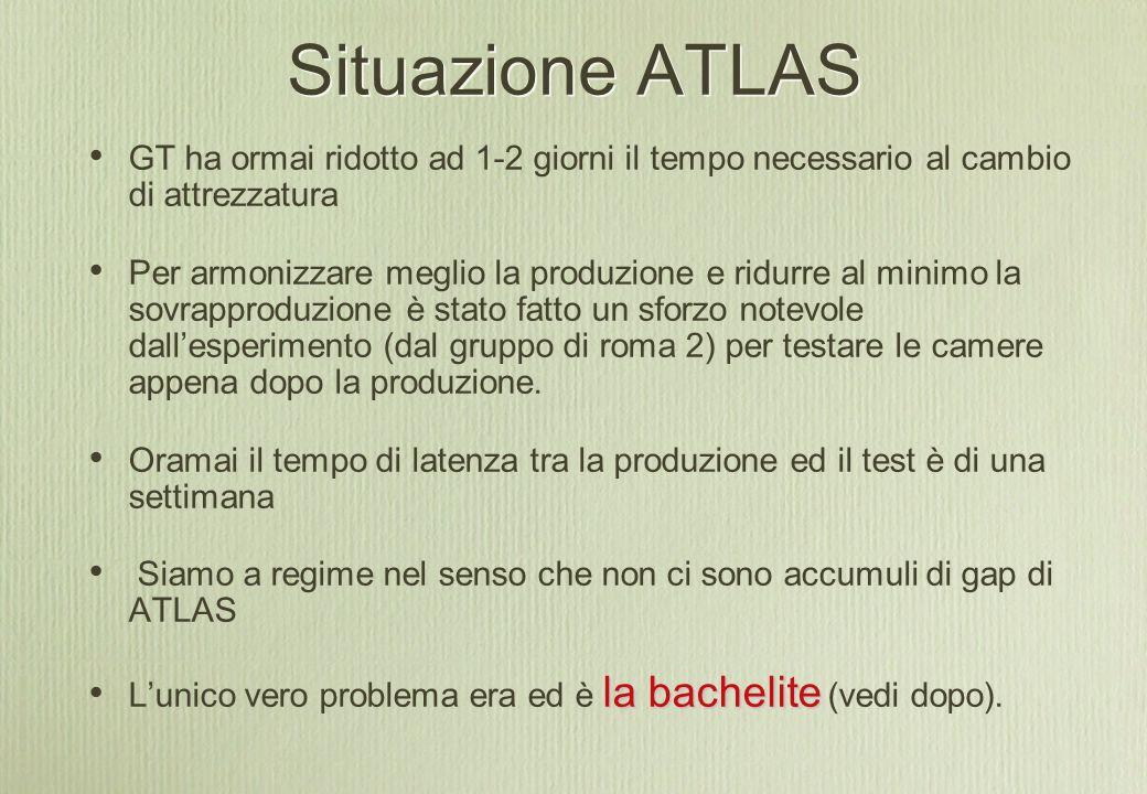 Situazione ATLAS GT ha ormai ridotto ad 1-2 giorni il tempo necessario al cambio di attrezzatura Per armonizzare meglio la produzione e ridurre al minimo la sovrapproduzione è stato fatto un sforzo notevole dall'esperimento (dal gruppo di roma 2) per testare le camere appena dopo la produzione.