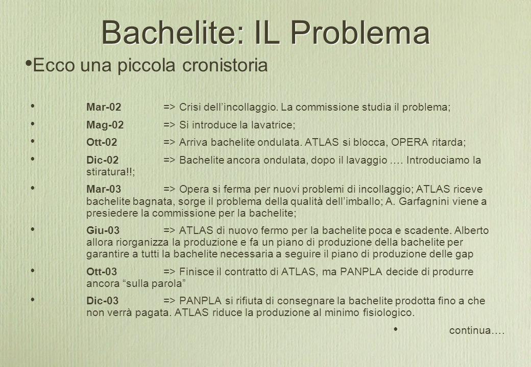 Bachelite: IL Problema Ecco una piccola cronistoria Mar-02=> Crisi dell'incollaggio.
