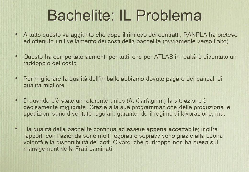 Bachelite: IL Problema A tutto questo va aggiunto che dopo il rinnovo dei contratti, PANPLA ha preteso ed ottenuto un livellamento dei costi della bachelite (ovviamente verso l'alto).