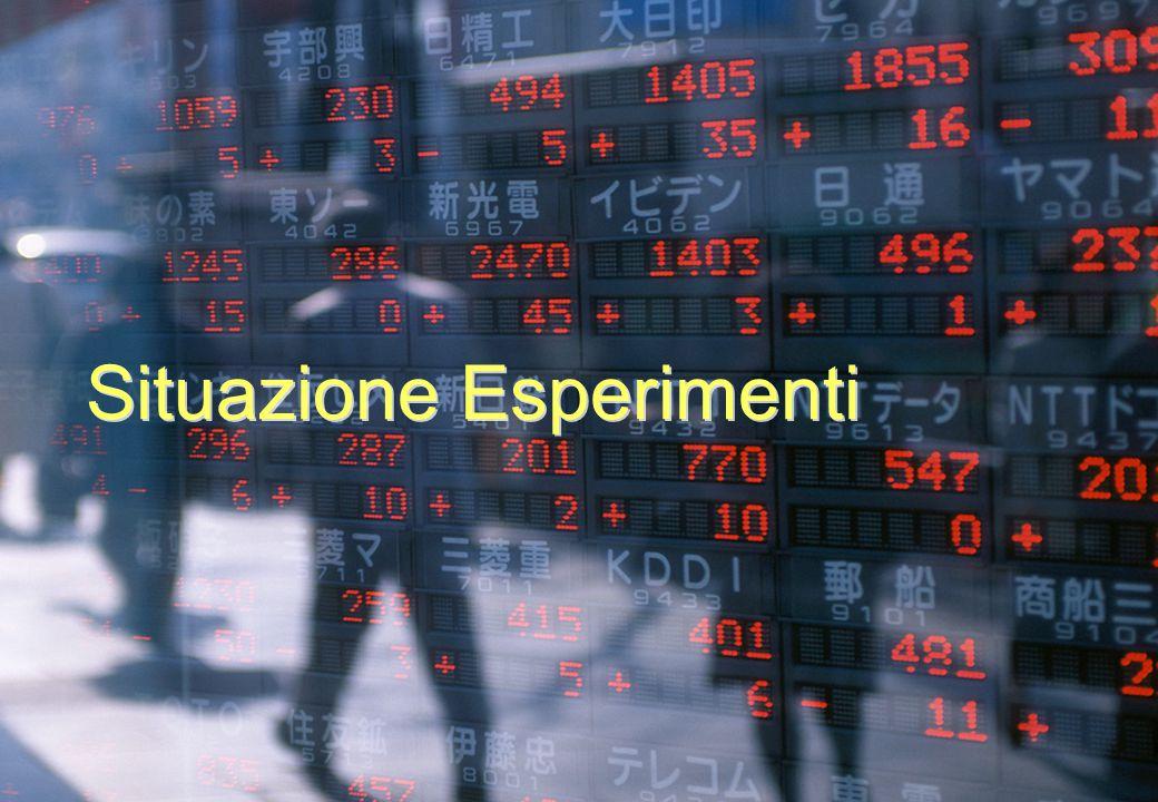 Situazione Esperimenti