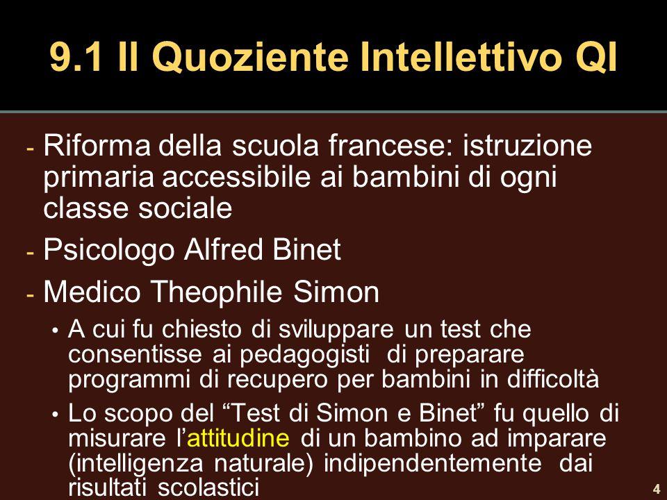 4 9.1 Il Quoziente Intellettivo QI - Riforma della scuola francese: istruzione primaria accessibile ai bambini di ogni classe sociale - Psicologo Alfr