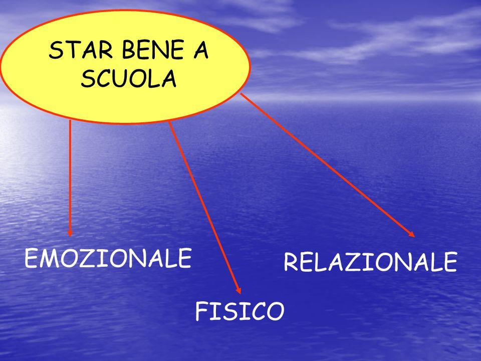 FISICO EMOZIONALE RELAZIONALE STAR BENE A SCUOLA