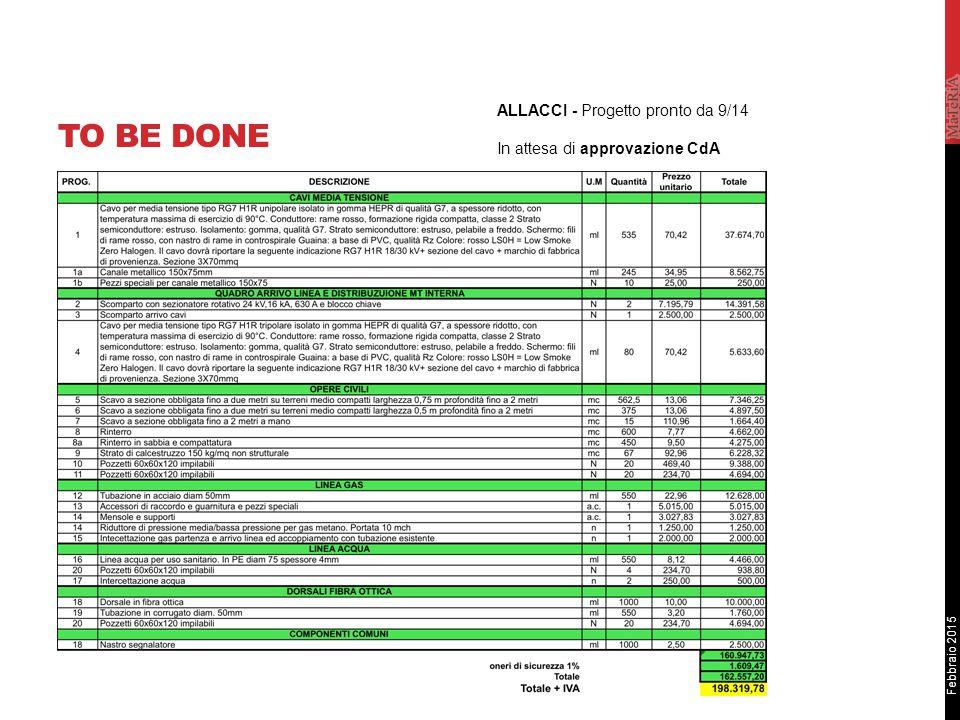 Febbraio 2015 TO BE DONE ALLACCI - Progetto pronto da 9/14 In attesa di approvazione CdA