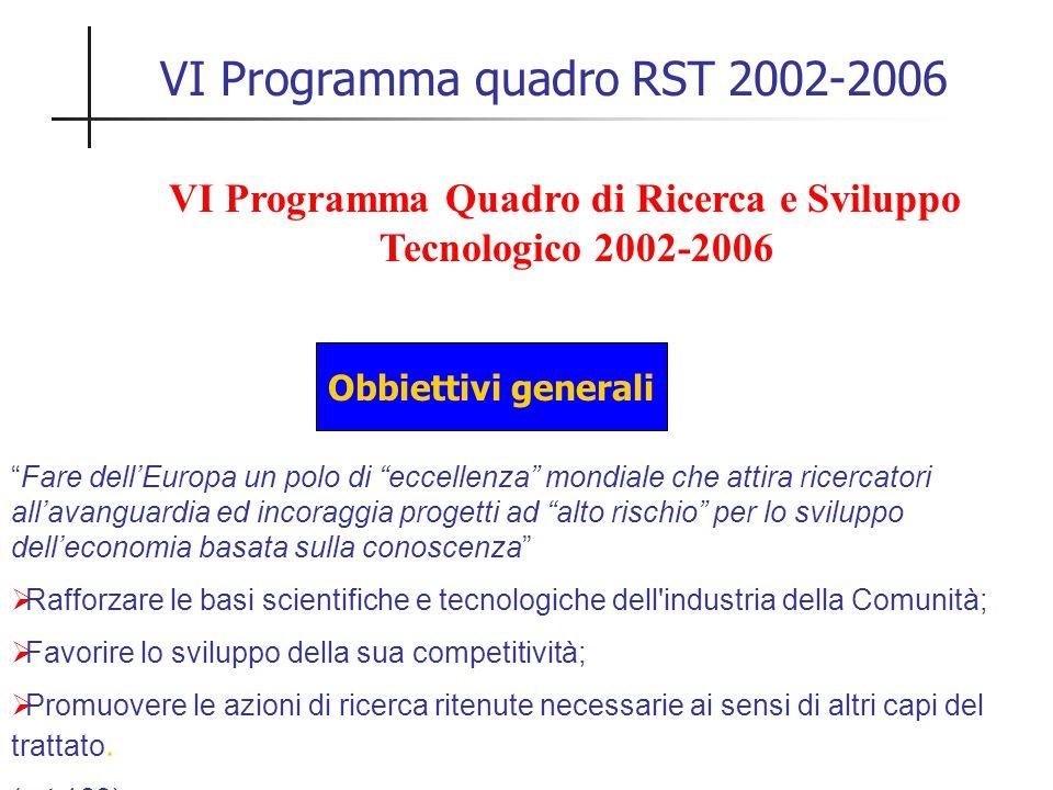 VI Programma Quadro di Ricerca e Sviluppo Tecnologico 2002-2006 VI Programma quadro RST 2002-2006 Obbiettivi generali Fare dell'Europa un polo di eccellenza mondiale che attira ricercatori all'avanguardia ed incoraggia progetti ad alto rischio per lo sviluppo dell'economia basata sulla conoscenza  Rafforzare le basi scientifiche e tecnologiche dell industria della Comunità;  Favorire lo sviluppo della sua competitività;  Promuovere le azioni di ricerca ritenute necessarie ai sensi di altri capi del trattato.